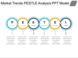 Market Trends Pestle Analysis Ppt Model