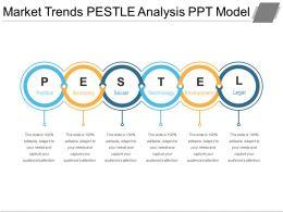 market_trends_pestle_analysis_ppt_model_Slide01