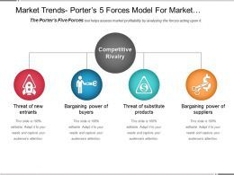 Market Trends Porters 5 Forces Model For Market Profitability Ppt Presentation