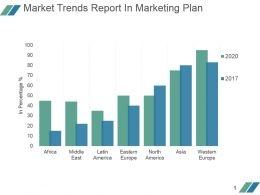Market Trends Report In Marketing Plan Powerpoint Slide Designs