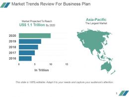 Market Trends Review For Business Plan Powerpoint Slide Designs