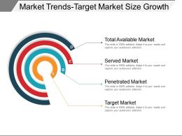 Market Trends Target Market Size Growth Ppt Sample File