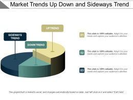 Market Trends Up Down And Sideways Trend