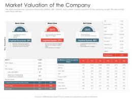 Market Valuation Of The Company Investment Pitch Presentations Raise Ppt Icon Summary