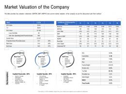 Market Valuation Of The Company Pitch Deck To Raise Funding From Spot Market Ppt Template
