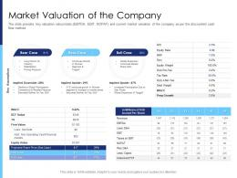 Market Valuation Of The Company Raise Funds After Market Investment Ppt Icon Templates