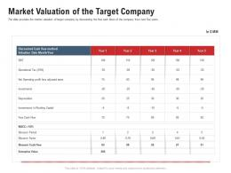 Market Valuation Of The Target Company Pitchbook For Acquisition Deal Ppt Sample