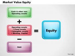 Market Value Equity Powerpoint Presentation Slide Template