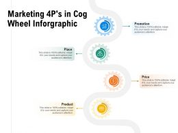 Marketing 4Ps In Cog Wheel Inforgraphic