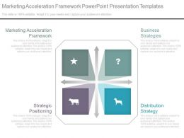 Marketing Acceleration Framework Powerpoint Presentation Templates