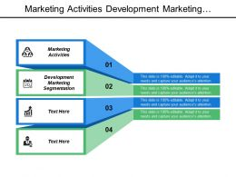 Marketing Activities Development Marketing Segmentation Product Planning Advertising Publicity