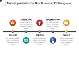 Marketing Activities For New Business Ppt Background