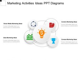 Marketing Activities Ideas Ppt Diagrams