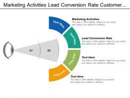 Marketing Activities Lead Conversion Rate Customer Retention