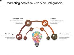 Marketing Activities Overview Infographic Ppt Presentation