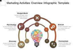 Marketing Activities Overview Infographic Template