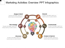 Marketing Activities Overview Ppt Infographics