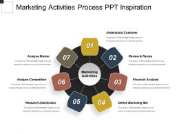 Marketing Activities Process Ppt Inspiration