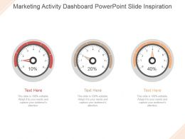 Marketing Activity Dashboard Powerpoint Slide Inspiration