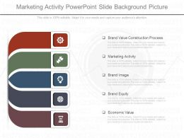 Marketing Activity Powerpoint Slide Background Picture