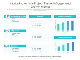 Marketing Activity Project Plan With Target And Growth Metrics