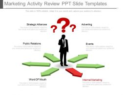 Marketing Activity Review Ppt Slide Templates