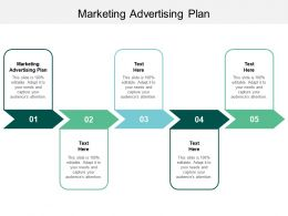 Marketing Advertising Plan Ppt Powerpoint Presentation Portfolio Designs Cpb