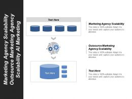 Marketing Agency Scalability Outsource Marketing Agency Scalability Ai Marketing Cpb