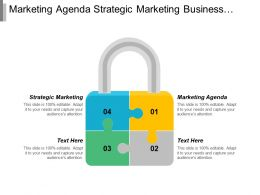 Marketing Agenda Strategic Marketing Business Collaboration Advertising Strategies