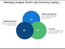Marketing Analysis Email Lead Nurturing Leading Pages Content Creation