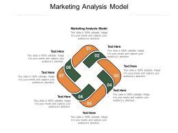 Marketing Analysis Model Ppt Powerpoint Presentation Background Image Cpb