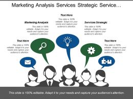 Marketing Analysis Services Strategic Service Planning Sales Readiness