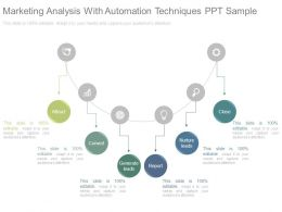Marketing Analysis With Automation Techniques Ppt Sample