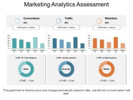 Marketing Analytics Assessment PowerPoint Templates