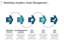 Marketing Analytics Asset Management Analytics Online Marketing Measurement Cpb