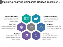 Marketing Analytics Companies Reviews Customer Experience Channel Local Marketing