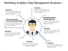 Marketing Analytics Data Management Business Process Automation Methodology Cpb