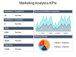 Marketing Analytics Kpis Powerpoint Slide Designs