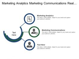 Marketing Analytics Marketing Communications Real Estate Development Analysis