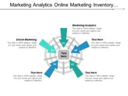 Marketing Analytics Online Marketing Inventory Management Access Management Cpb