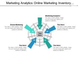 marketing_analytics_online_marketing_inventory_management_access_management_cpb_Slide01