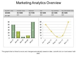 Marketing Analytics Overview Powerpoint Slide Influencers