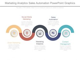 Marketing Analytics Sales Automation Powerpoint Graphics