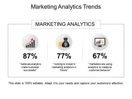 Marketing Analytics Trends Powerpoint Slides