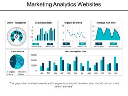 Marketing Analytics Websites Powerpoint Topics