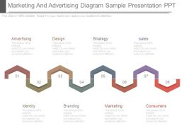 Marketing And Advertising Diagram Sample Presentation Ppt