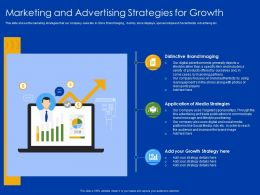 Marketing And Advertising Strategies For Growth Message Uses Ppt Slides