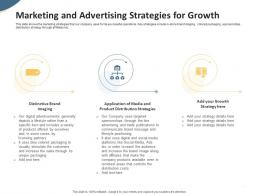 Marketing And Advertising Strategies For Growth Pitch Deck To Raise Seed Money From Angel Investors Ppt Graphics