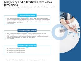 Marketing And Advertising Strategies For Growth Ppt Ideas Microsoft