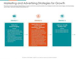 Marketing And Advertising Strategies For Growth Raise Seed Financing From Angel Investors Ppt Tips